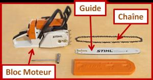 composants_tronconneuse_stihl