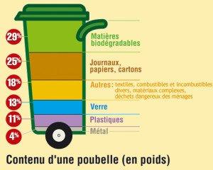 Poubelle3